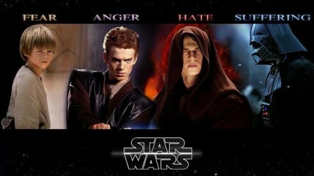 Anakin Skywalker's journey to become Darth Vader: Fear, Anger, Hate, Suffering.