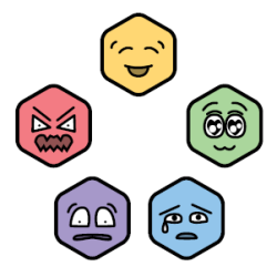 The circle of Emotions from Michtim: Fluffy Adventures