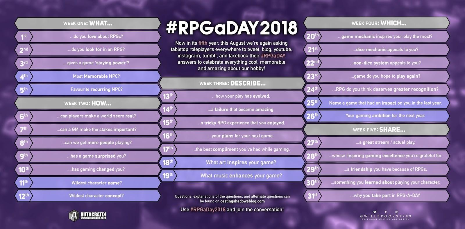 RPGaDay 2018 infographic