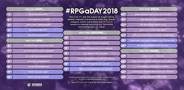 RPGaDay 2018 infographic
