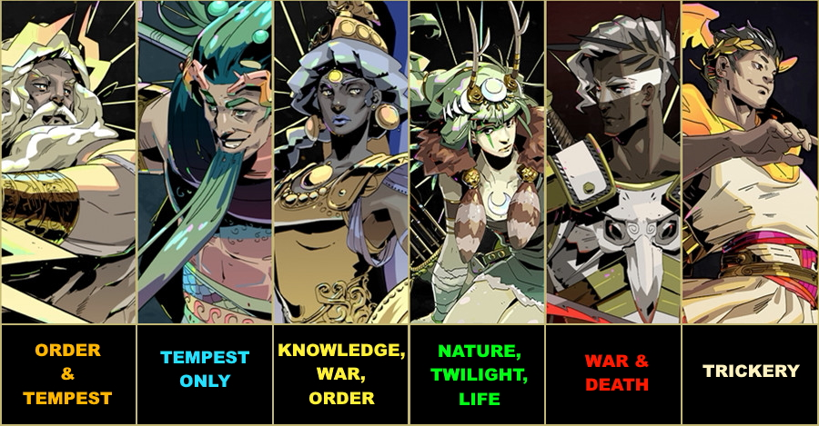 Greek gods as depicted in the video game Hades, with appropriate D&D 5e domains (Order & Tempest for Zeus; Tempest for Poseidon; Knowledge, War and Order for Athena; Nature, Twilight and Life for Artemis; War and Death for Ares; Trickery for Hermes).